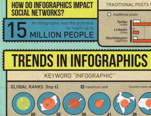 mashable_infog
